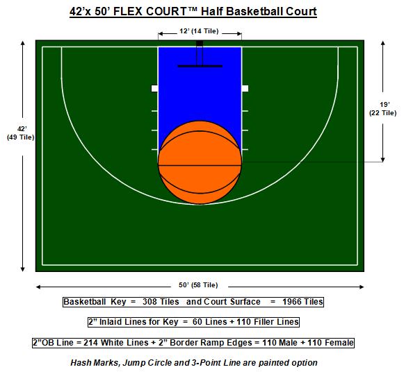 Court Layouts Backyard Basketball Basketball Court Backyard