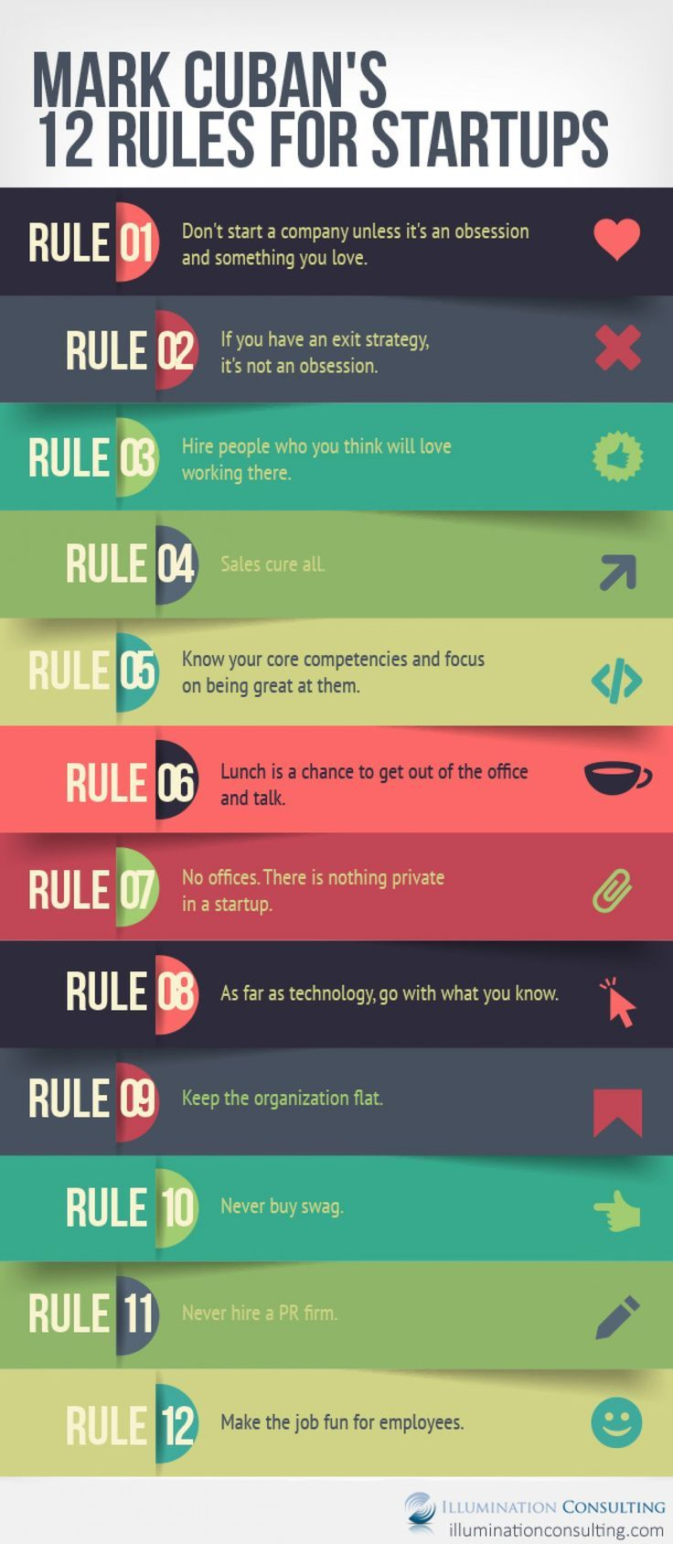 12 Business Startup Rules Finanguide1 Business