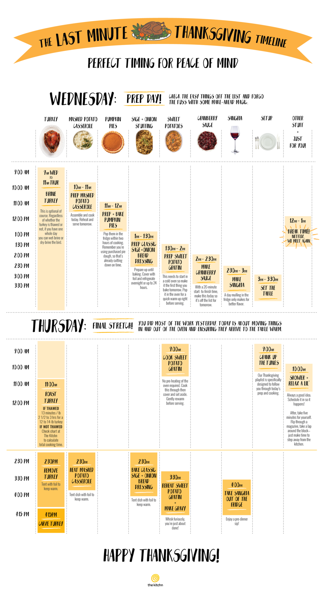 A Last Minute No Sweat Timeline For Cooking Thanksgiving
