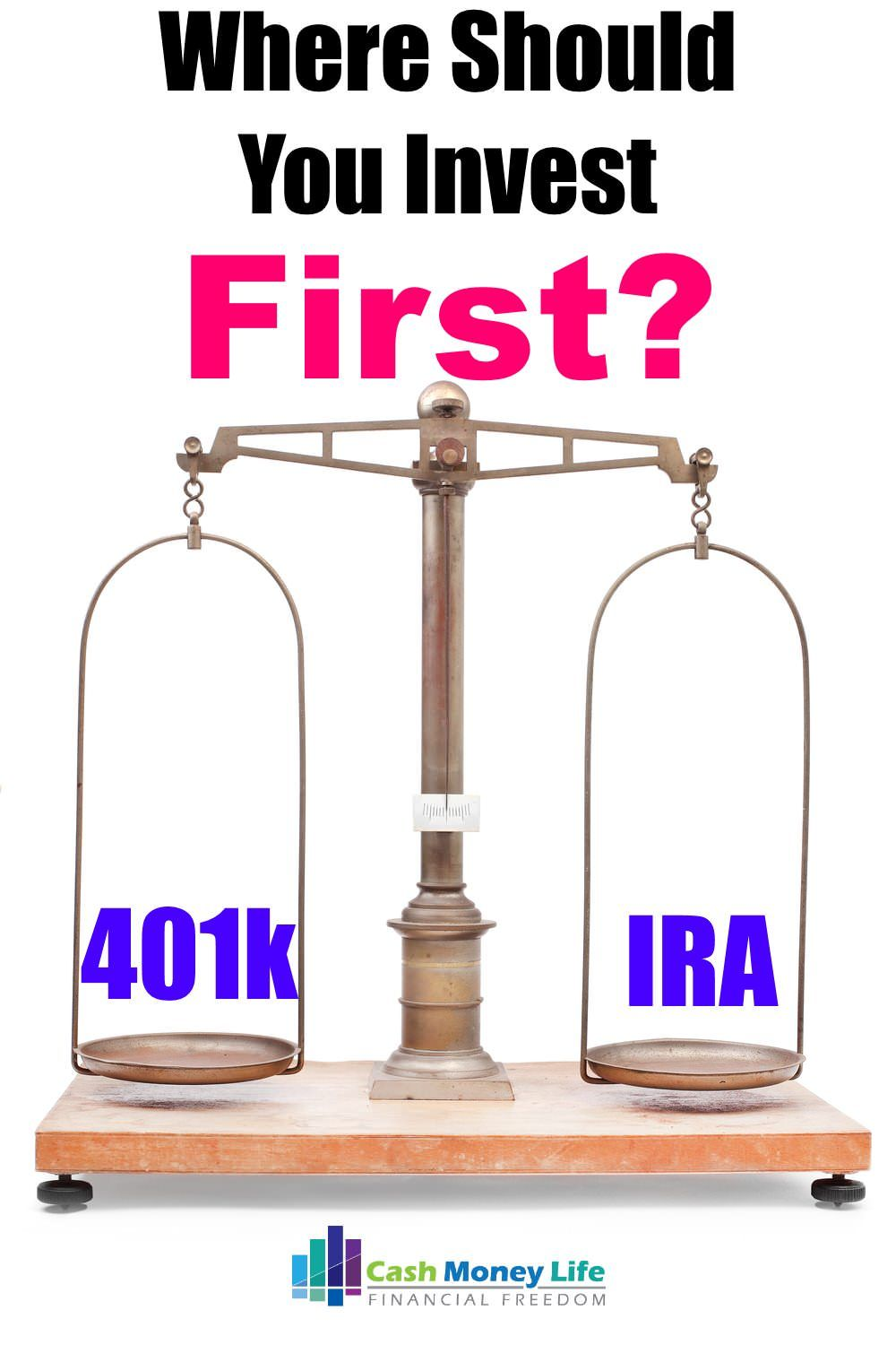 Where Should You Invest First 401(k) vs IRA? (With