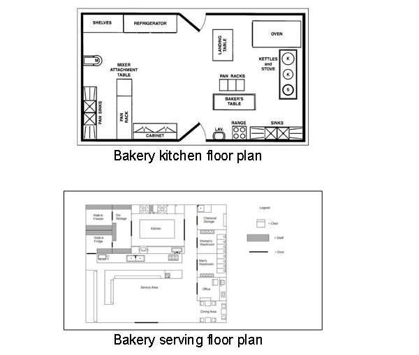 Efficient Small Bakery Layout Google S K 40 Main
