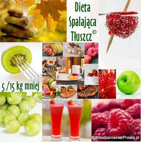 Co zrobić aby szybko schudnąć dieta