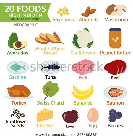20 foods high in biotin vitamin b or vitamin h for hair loss prevention and better nails