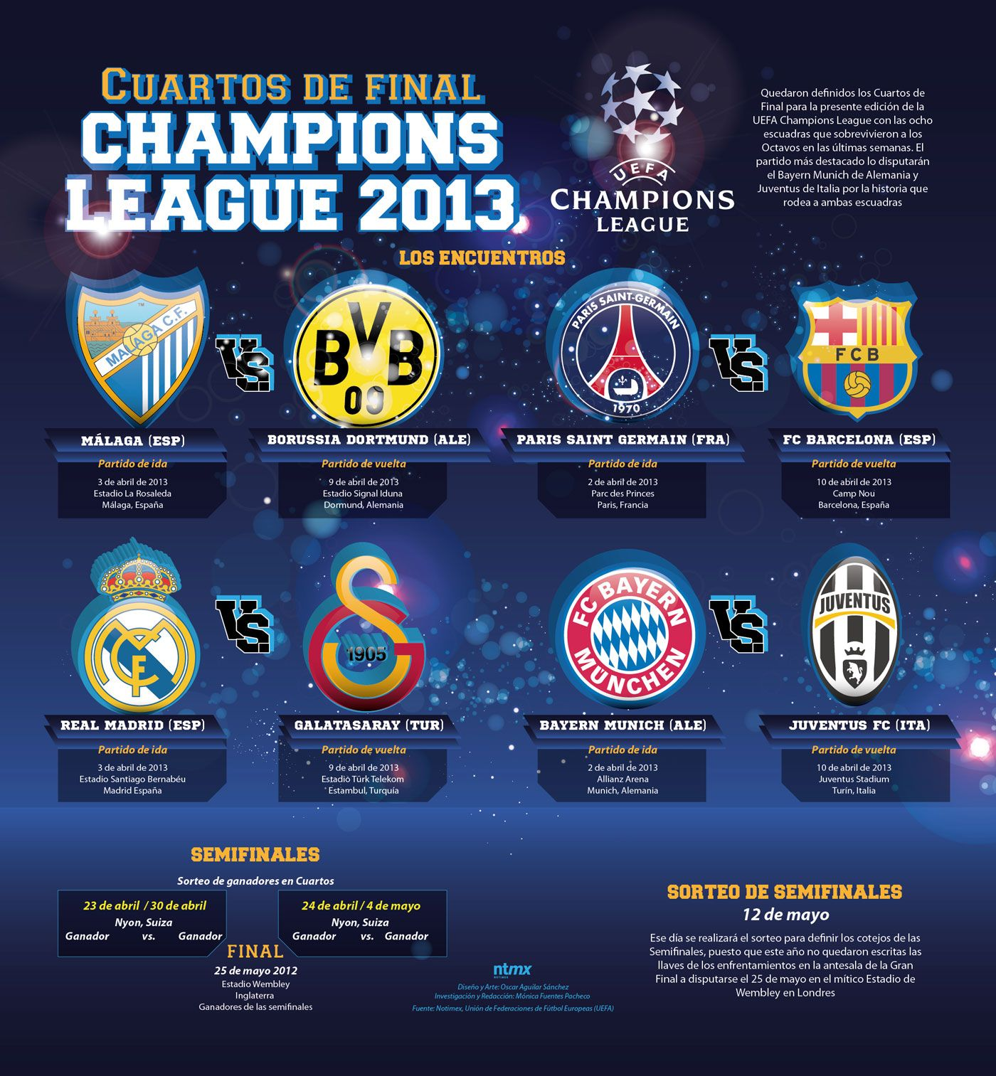 Definen cuartos de final de la Champions League 2013. Los ...
