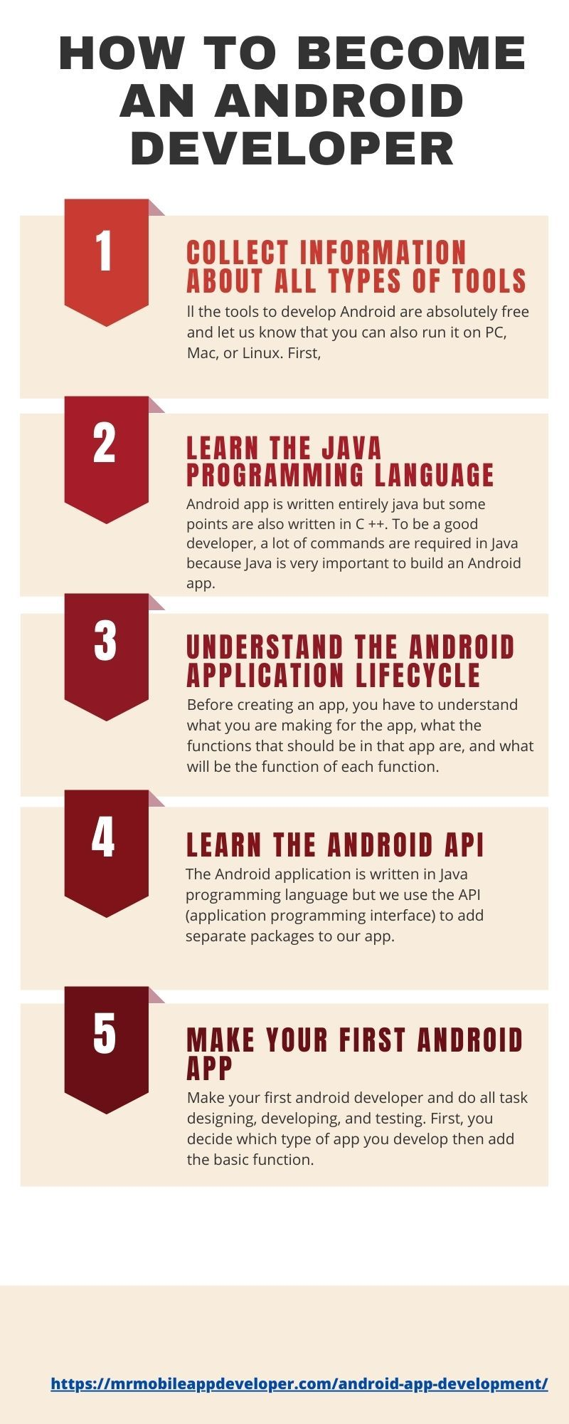How To Become An Android Developer In 2020 Android Developer Software Development Kit Application Programming Interface