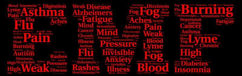 Some of the symptoms you can experience from EMFs | Toxic Concerns ...