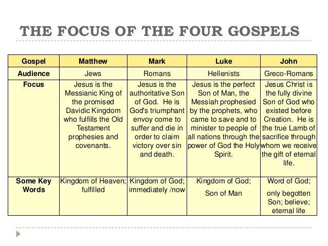 four gospels side by side pdf