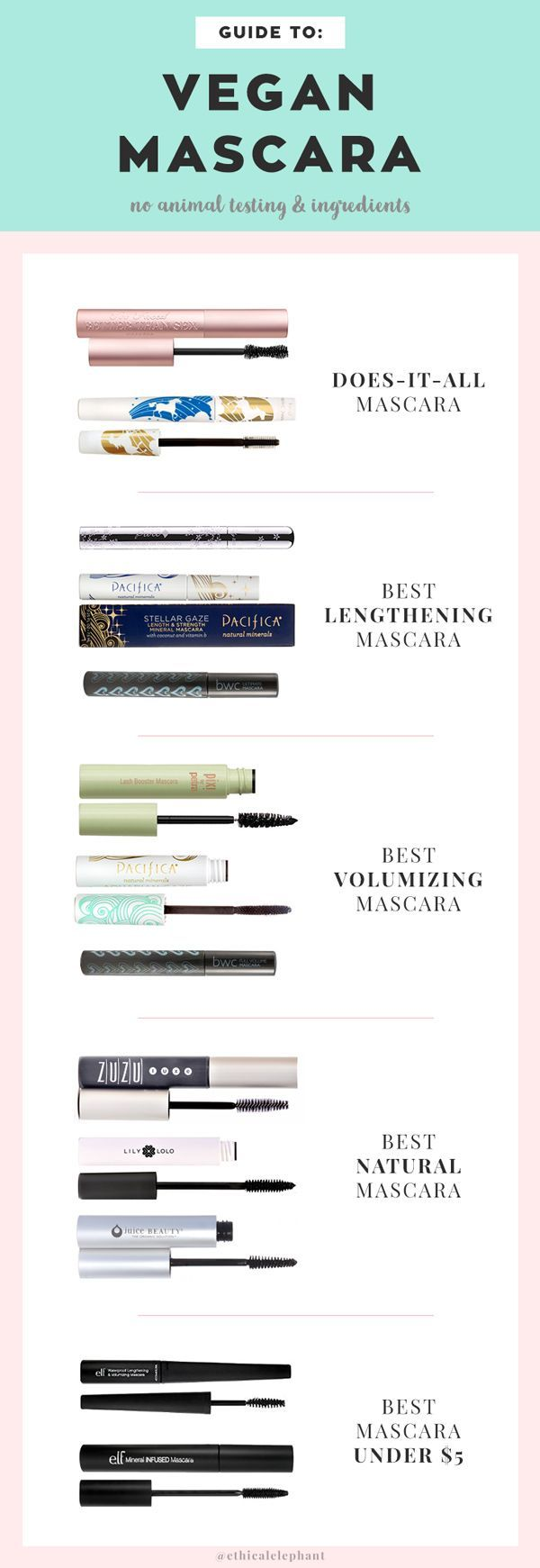 the only cruelty free and vegan mascara guide you need vegan products pinterest maquillage. Black Bedroom Furniture Sets. Home Design Ideas