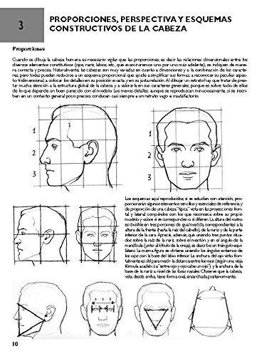 El Retrato  C U00d3mo Dibujar Rostros Y Figuras Curso De Dibujo
