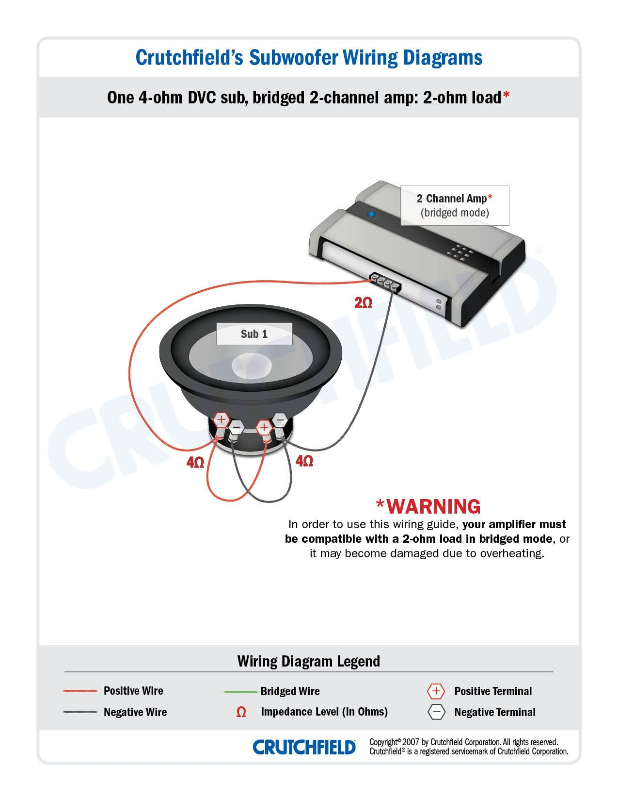 medium resolution of subwoofer wiring diagrams