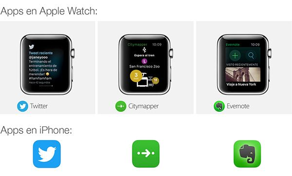 5 Consejos en diseño de apps para Apple Watch Apple