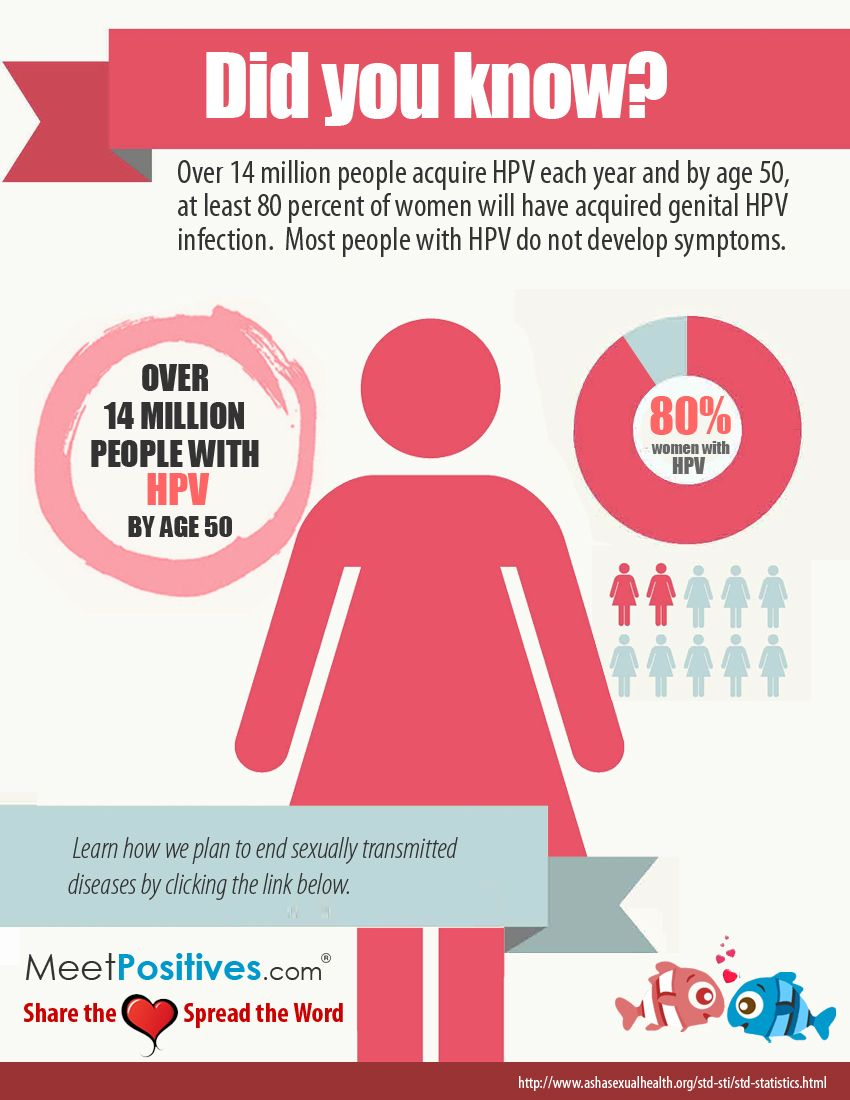 Did you know? Over 14 million people acquire HPV each year ...