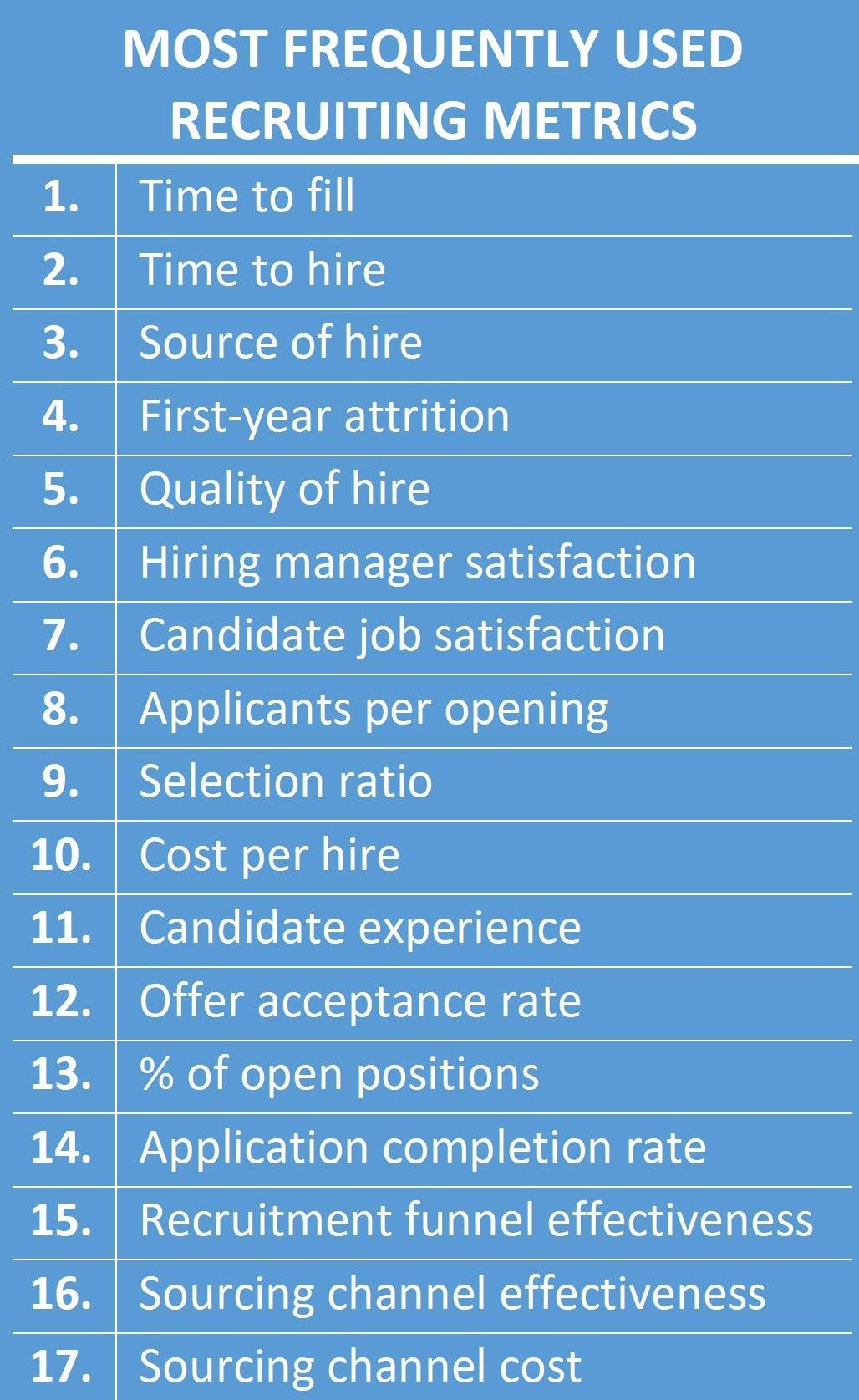 Pin On Talent Acquisition