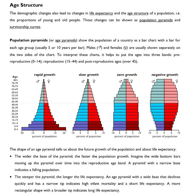Age Structure In Human Populations A Study Aid For Getting