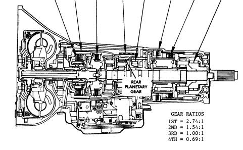 new post (chrysler 42re – atsg (automatic transmission service group)) has  been