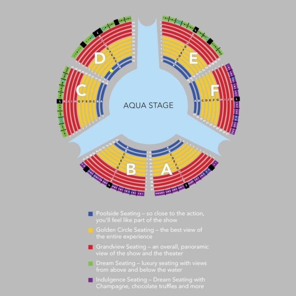 Cirque Du Soleil O Seating Chart