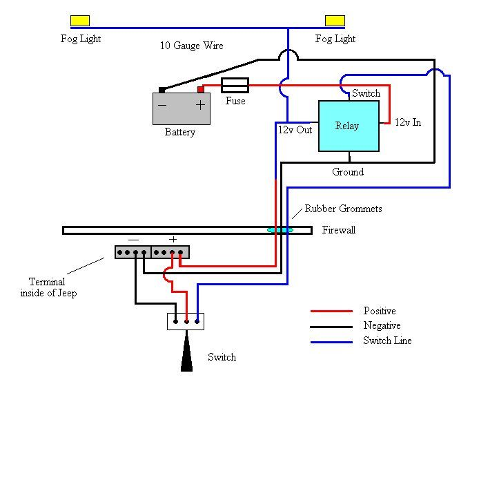 Fog Light Wiring Diagram | Jeep | Jeep accessories, Kit