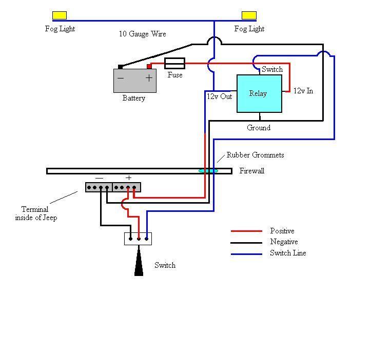 Fog Light Wiring Diagram | Jeep | Jeep accessories, Kit