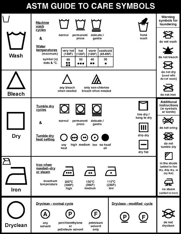 Image Result For Italian Clothing Instructions Washing Symbols