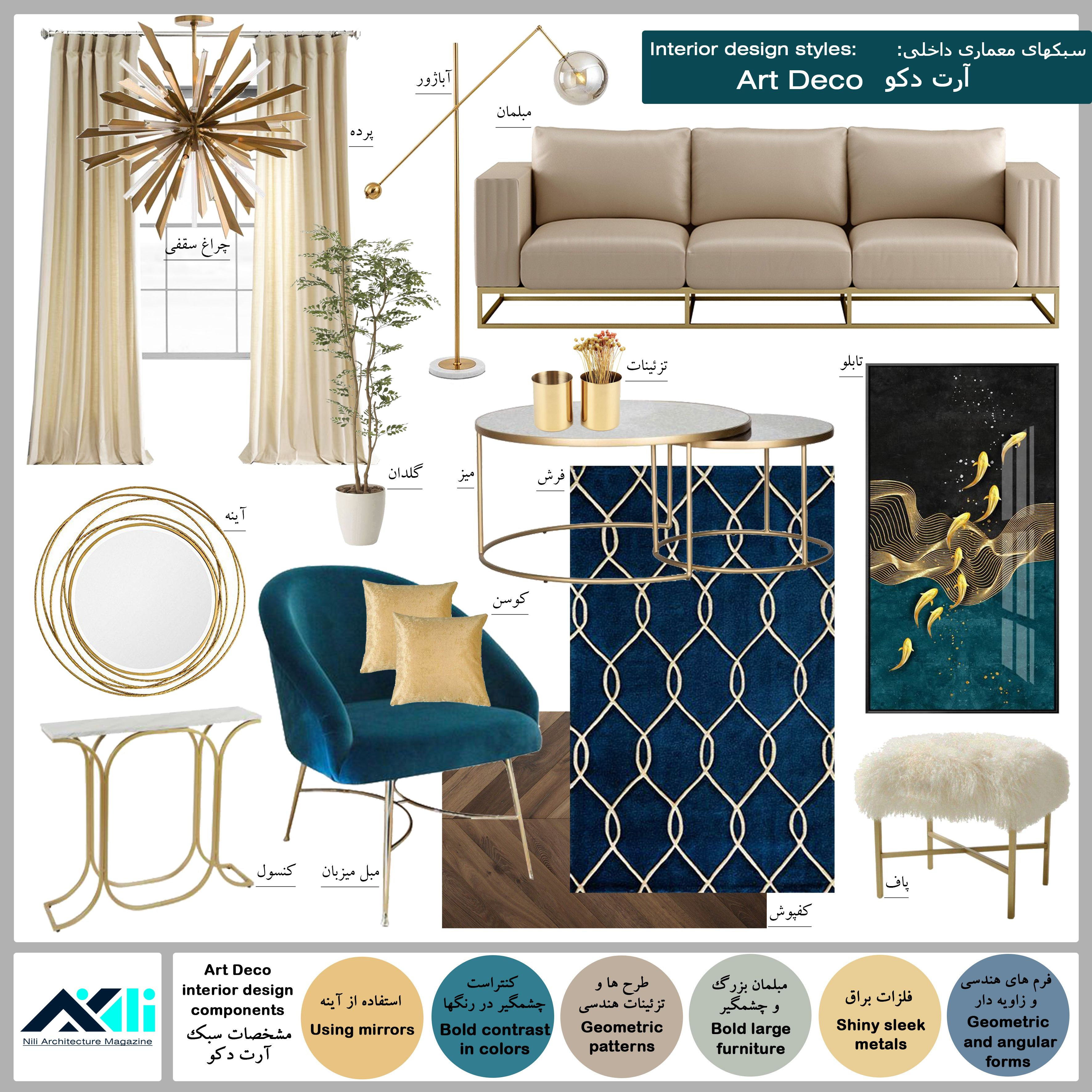 Art Deco Living Room Art Deco Living Room Art Deco Moodboard Art Deco