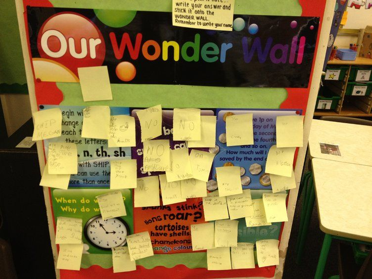 Our Wonder Wall Display, classroom Display, questions and answers ...
