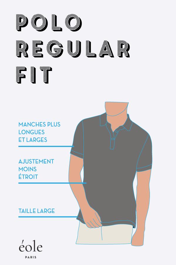 Conseils : le guide du polo   BONNEGUEULE