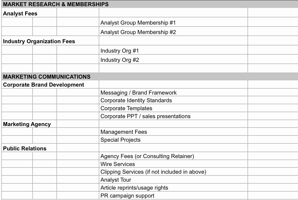Business Budget Excel Template Awesome 7 Free Small Business Bud Templates Business Budget Excel In 2020 Business Budget Template Excel Budget Excel Budget Template