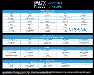 UPDATE: Channel lineup below the fold ] AT&T has officially