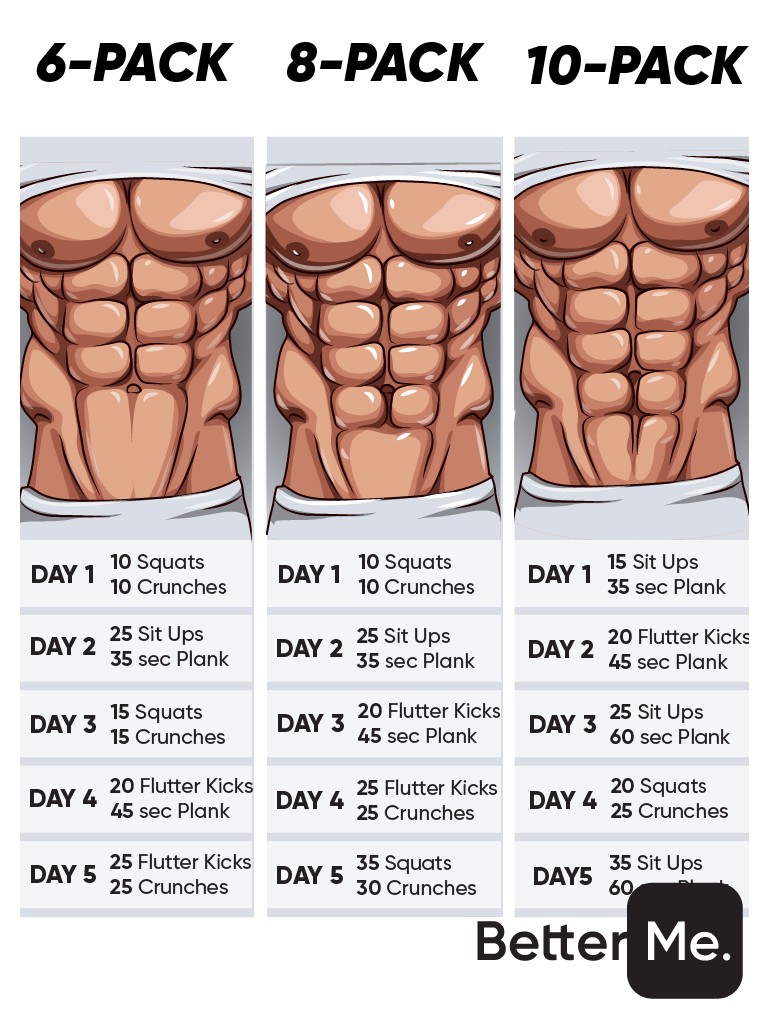 Simple Rules For Your Body To Get Slimmer Click To Download The App On App Store Now Fatburn Burnfat Gym At Home Workouts Gym Workout Tips Six Pack Abs