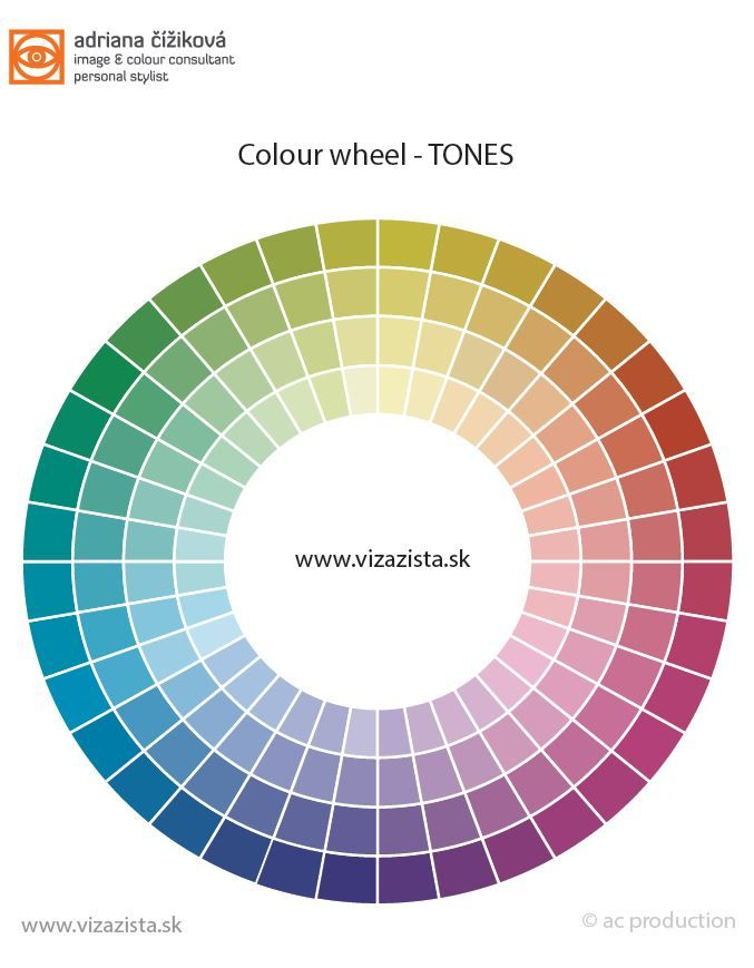 colour art theory tones are hues less or more grayed soft muted subdued are therms used to describe tones color wheel create color palette color theory pinterest