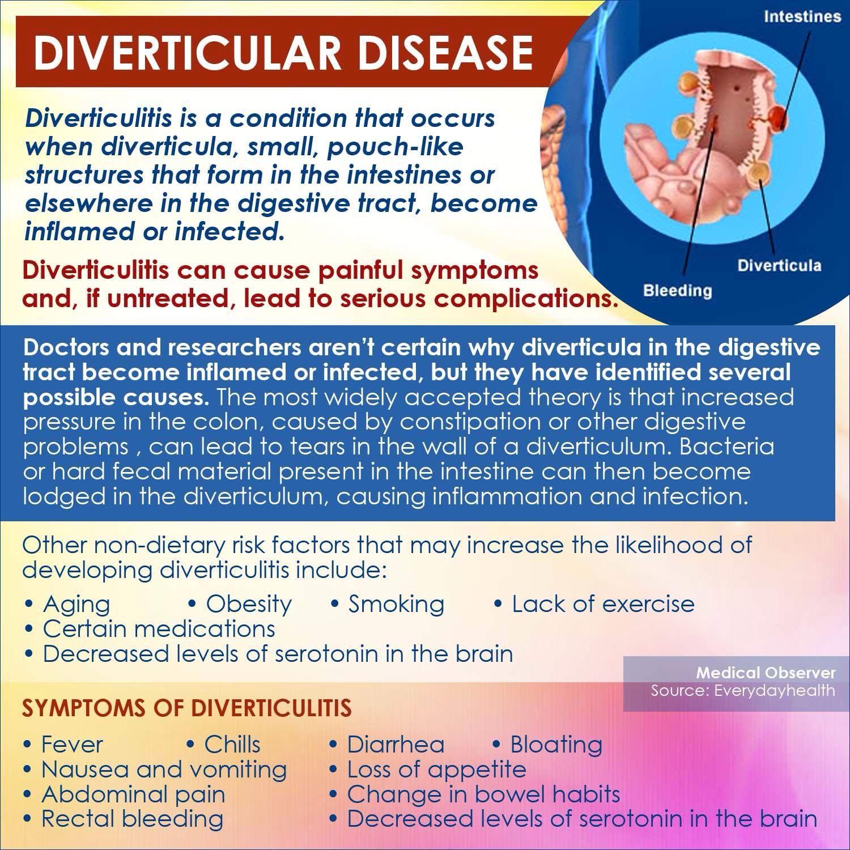 Diverticulitis, Nursing Notes, Medical