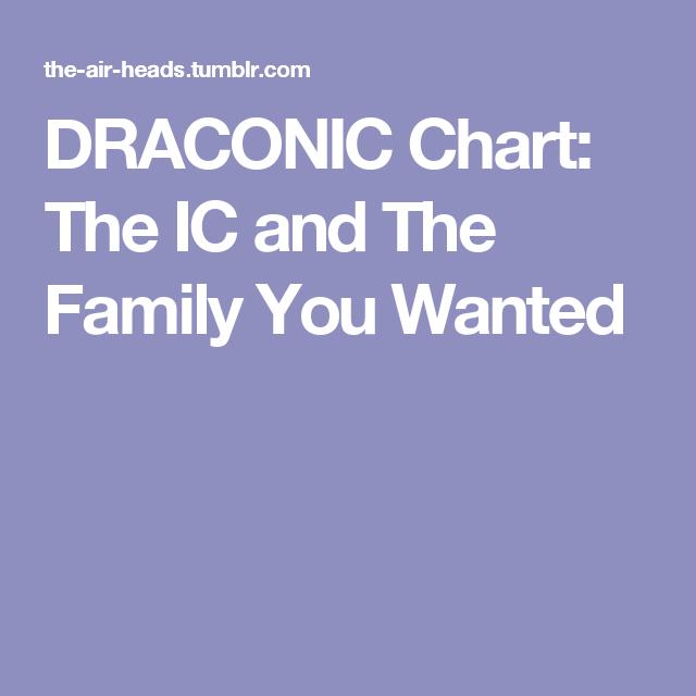 Draconic Imum Coeli - The Family You Wanted | αѕтяσℓσgу