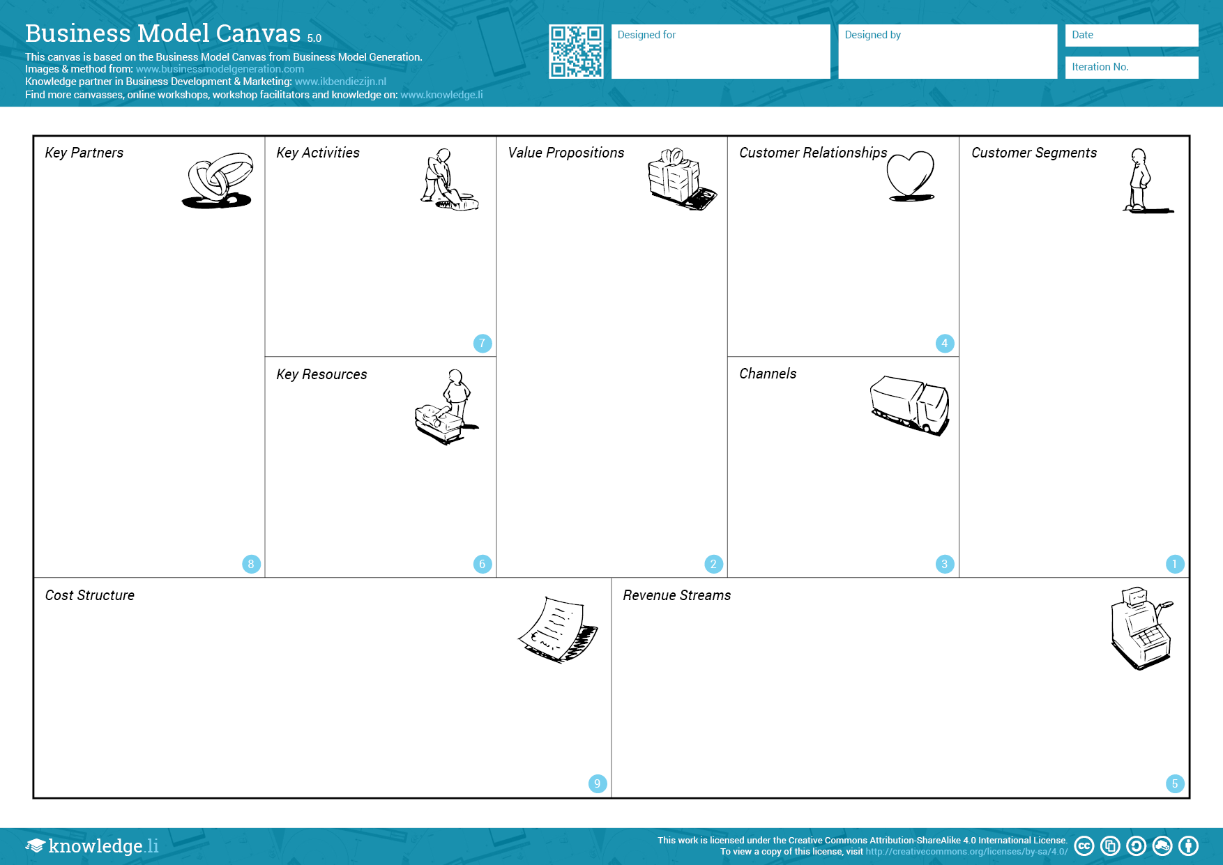 Create Visual Business Models With Knowledge Beta Get