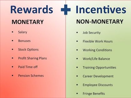 Rewards and Incentives the effectiveness of monetary and non - job sheet example