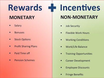 incentives effectiveness Sekar raju, priyali rajagopal, timothy j gilbride (2010) marketing healthful  eating to children: the effectiveness of incentives, pledges, and competitions.