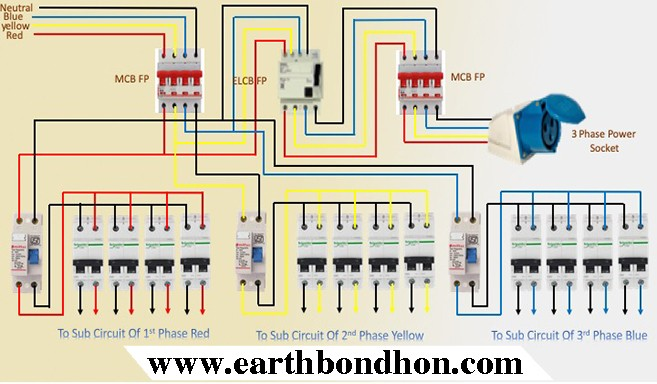 Pin On 3 Phase Wiring