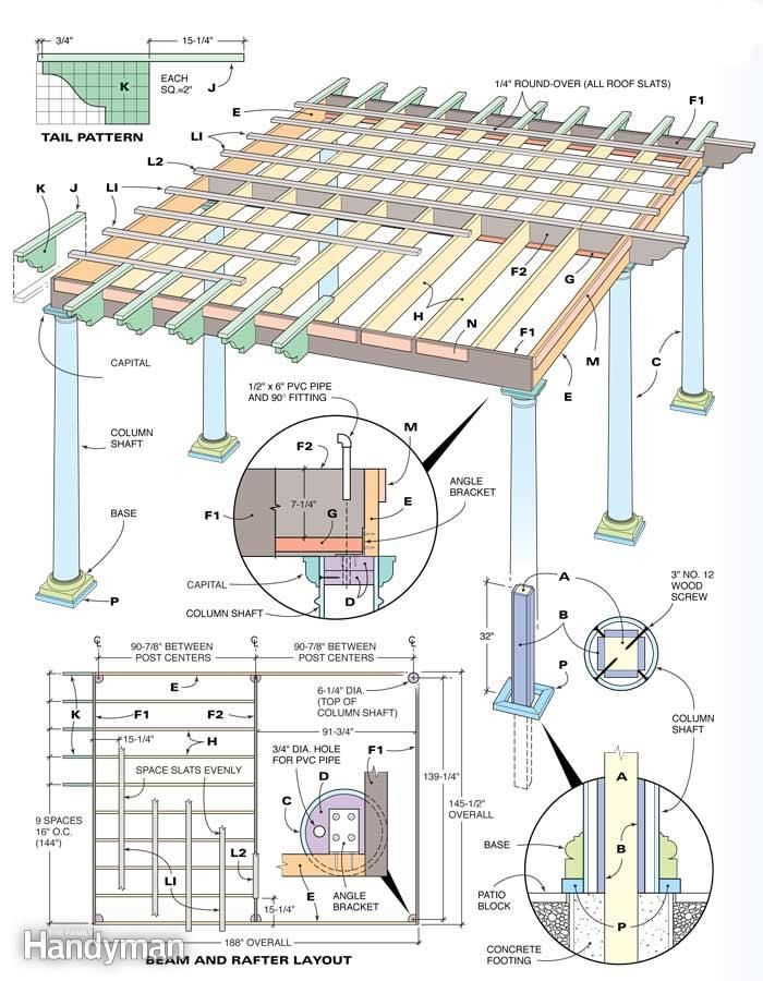 How To Build A Pergola Step By The Family Handyman