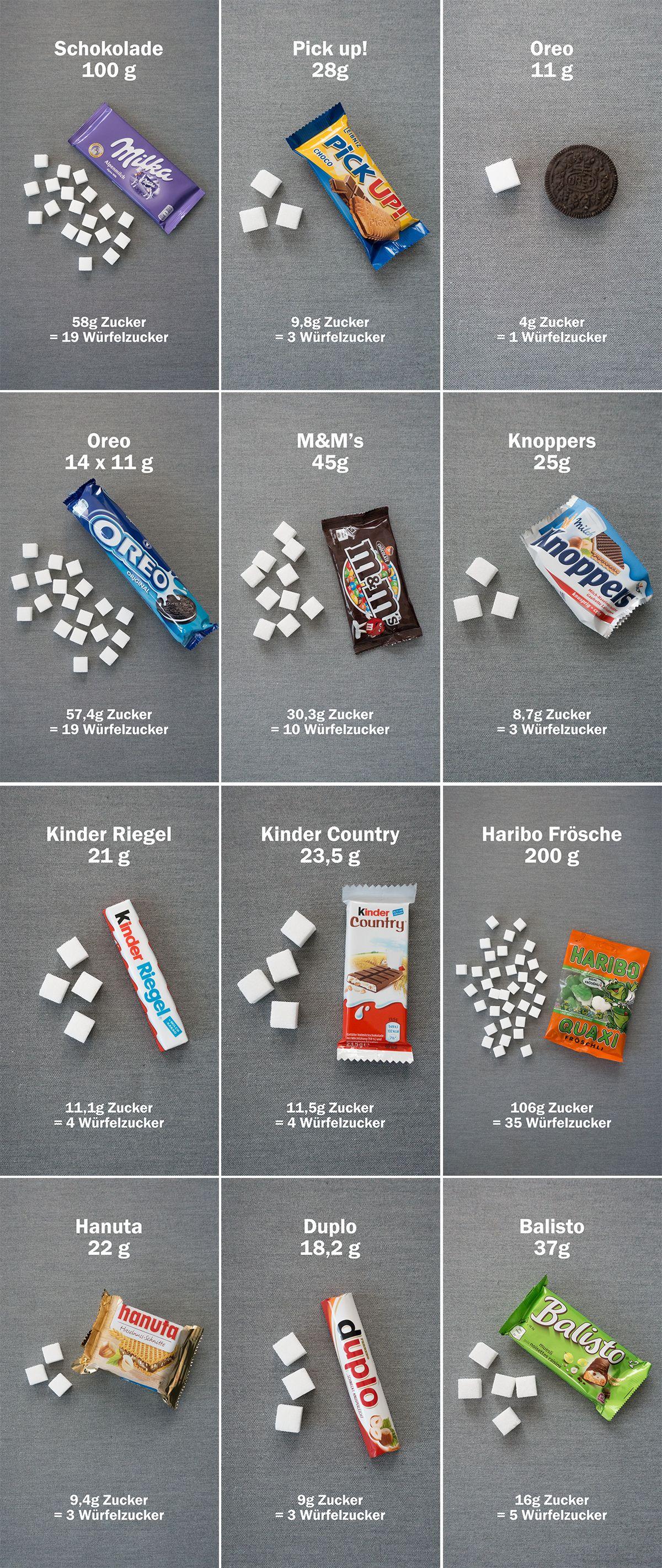 zuckerfrei-projekt-gesundheit-zucker-zitat-dreamteamfitness-getränke ...