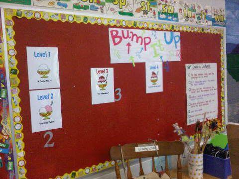 """Les """"Bump it up walls"""" - La classe de Mallory"""