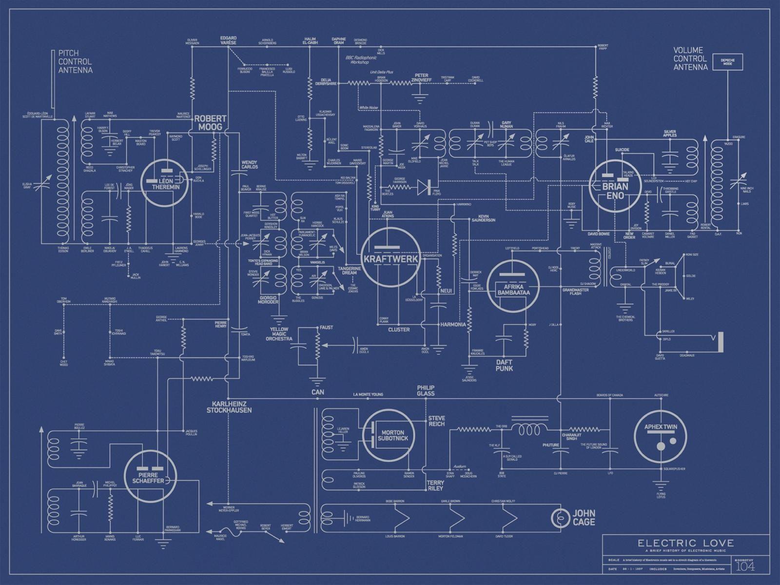 Electric Love Blueprint alt image   Data Visualization   Elektroniken, Musik, Infografik