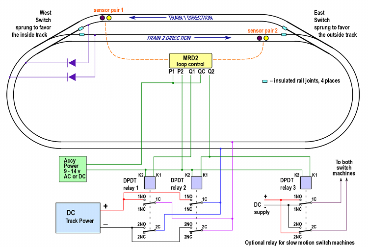 Terrific Model Train Track Wiring Blog Diagram Schema Wiring Digital Resources Tziciprontobusorg