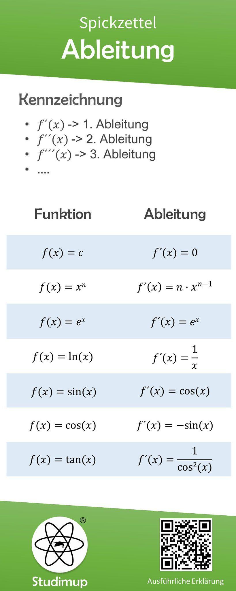 Mathe Spickzettel - Studimup.de   Nachhilfe mathe