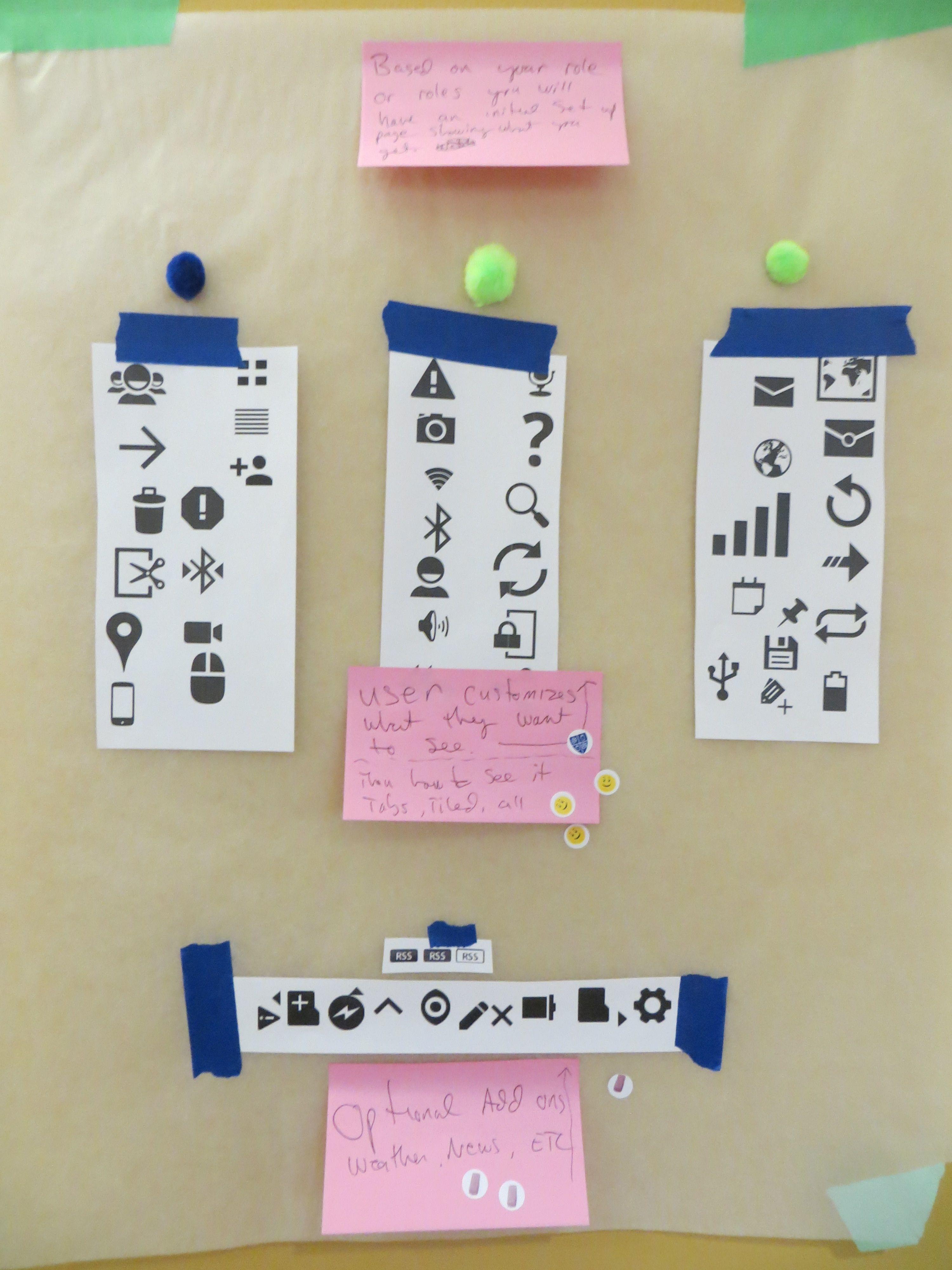 Pin on Design Thinking Prototypes