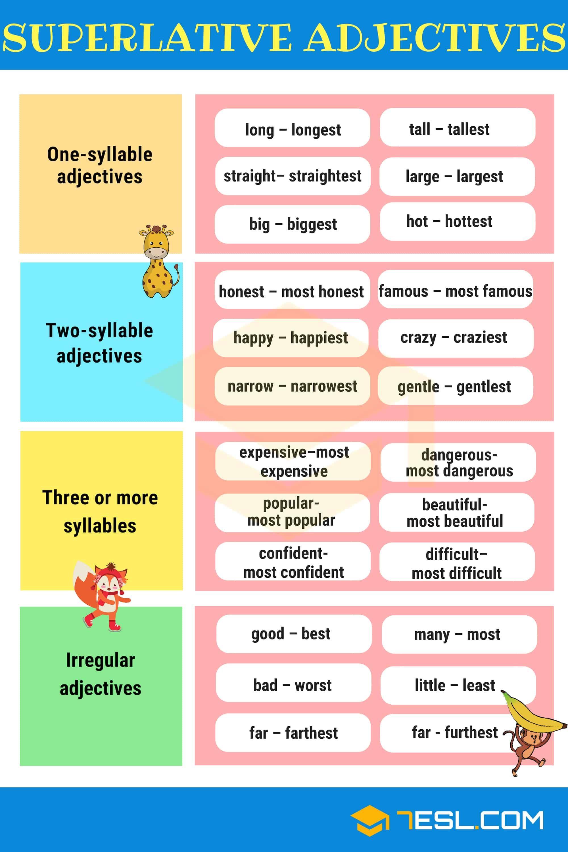 Contoh Comparative Degree : contoh, comparative, degree, Degrees, Adjectives, Comparative, Superlative, English, Grammar, Learn, Words, Cute766