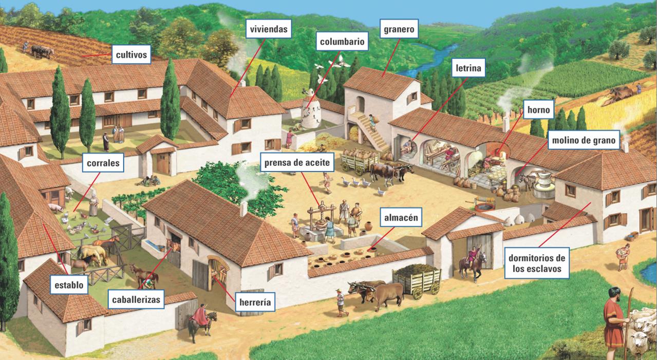 TESELAS: Blog del tercer ciclo del CEIP Huerta Retiro: El Imperio romano  CA...