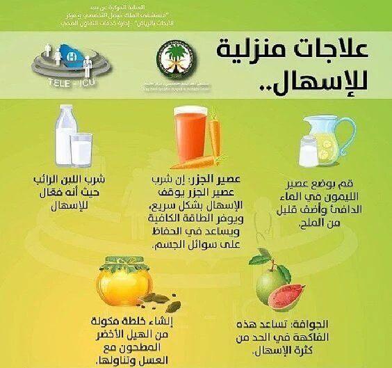 Twitter Health And Wellness Center Organic Health Health Diet