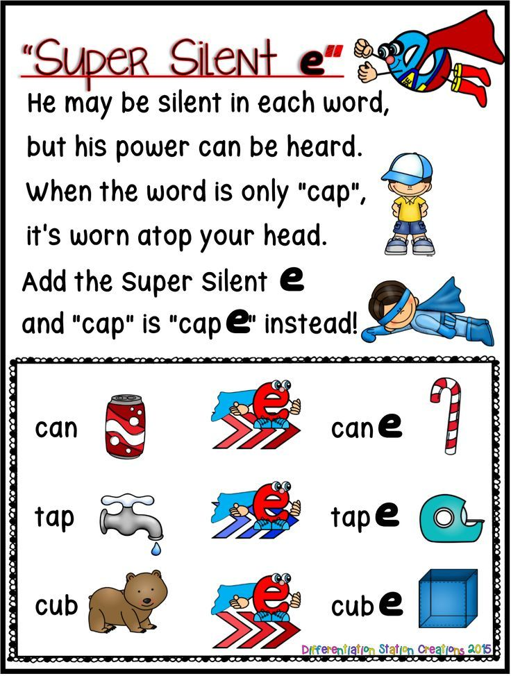 Free Silent e Poster | Best of First Grade | Silent e, Phonics rules