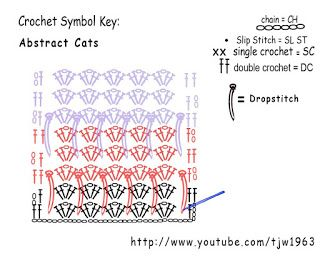 Crochet Geek : Abstract Crochet Cats- Because at some point I will want to make a scarf with cats