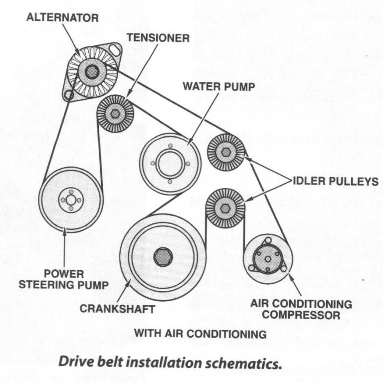 Diagrams Of Compound Pulley Systems Pulley Alternator Water Pumps