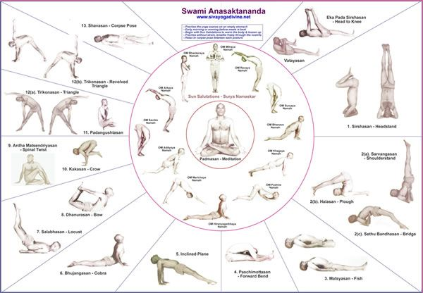 Download Link For Pdf Version Of Yoga Chart Yoga Poses Chart Yoga Chart Hatha Yoga Poses